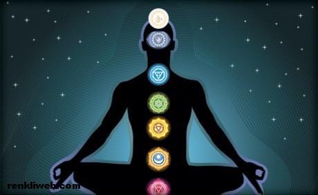 yoga, enerji, çakralar, egzersiz