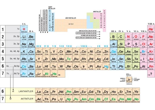 rp_element-tablosu.jpg