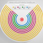 AK Parti Diyarbakır milletvekilleri isimleri nelerdir?