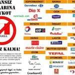 Fransız Ürünleri Boykot Ediliyor! İşte Ürünlerin Tam Listesi