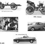 Arabanın Kısaca Tarihsel Gelişimi? Tarih Şeridi