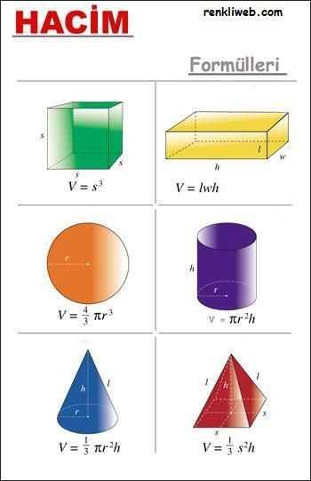 hacim, ölçme, formül