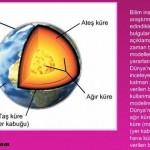Ateş Küre (Magma) Nedir? Ateş Kürenin Yapısı ve İçindekiler