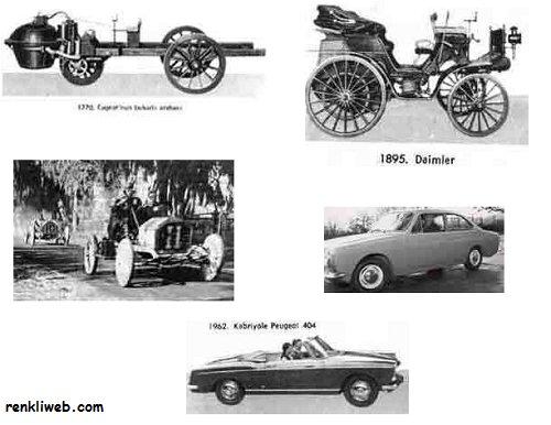 rp_arabanın-gelişimi.png