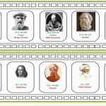 Matematik tarihişeridi nasıl yapılır?