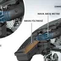Volkswagen Emisyon Sorununu Nasıl Çözüyor? İşte Cevap