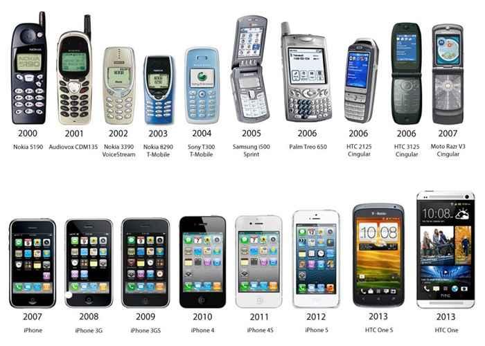geçmişten günümüze cep telefonu