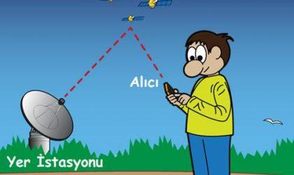 GPS Nedir? GPS Nasıl Kullanılır? GPS Kullanım Alanları