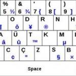 F klavyenin önemi nedir?
