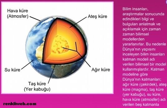 dünya, yeryüzü, katmanlar