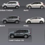 Toyota Fiyat Listesi Nedir?